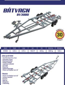 BV3000-thegem-product-catalog